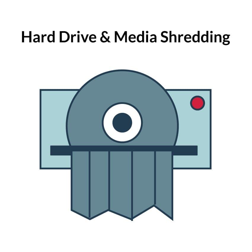 hard drive shredding icon